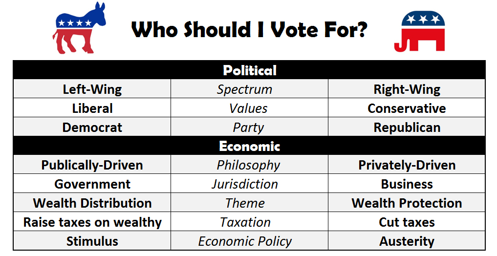 Who-Should-I-Vote-For